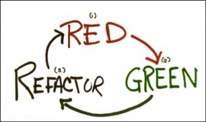 06_red_green_refactor
